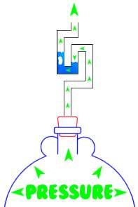 how to make fermentation trap